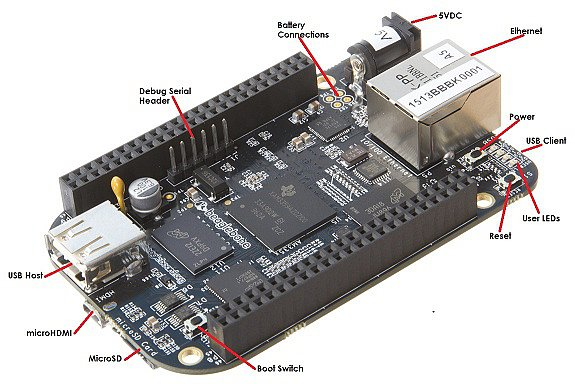 Embedded Computer Technolgies